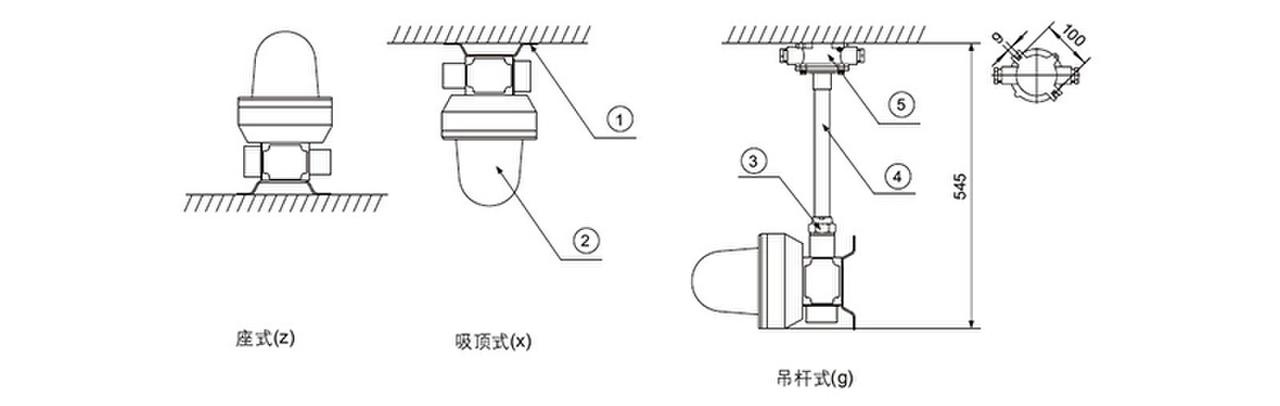 防爆灯具 防爆固定照明灯 防爆声光报警器 > bbj 系列防爆声光报警器