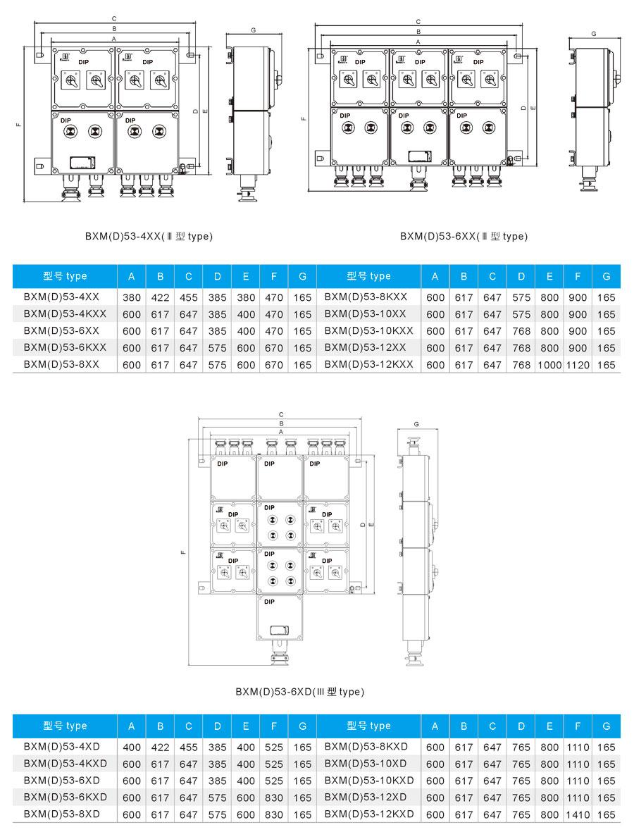 防爆箱柜开关 箱柜类 防爆动力(照明)配电柜(箱) > bxm(d)53-f系列